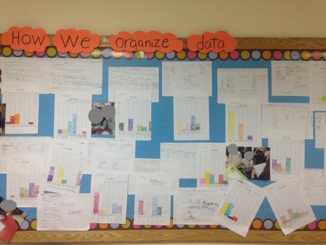 Grade 1 Data f
