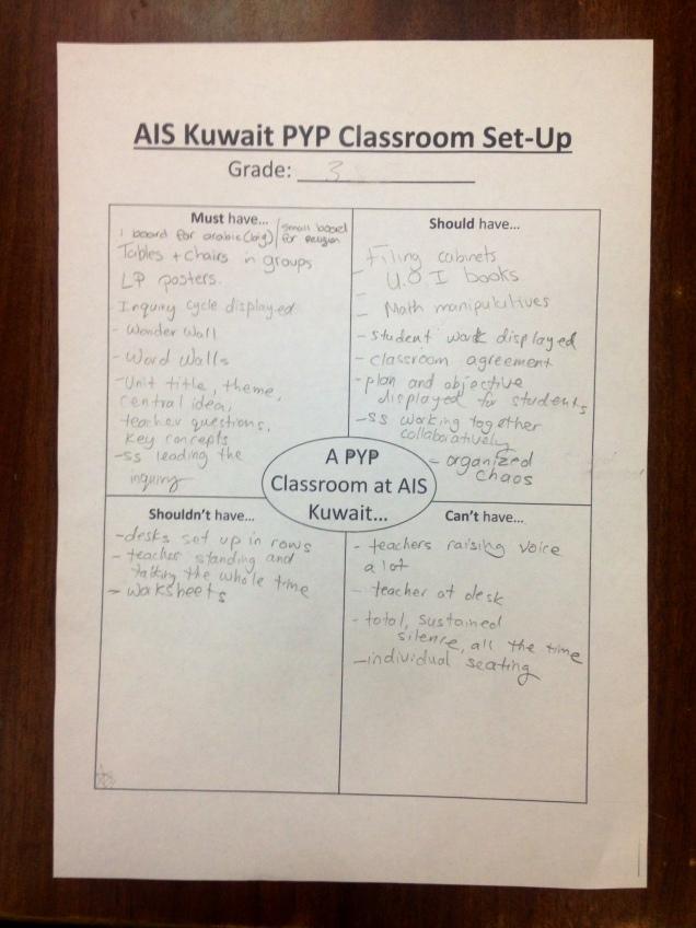 PYP classroom setup grade 3