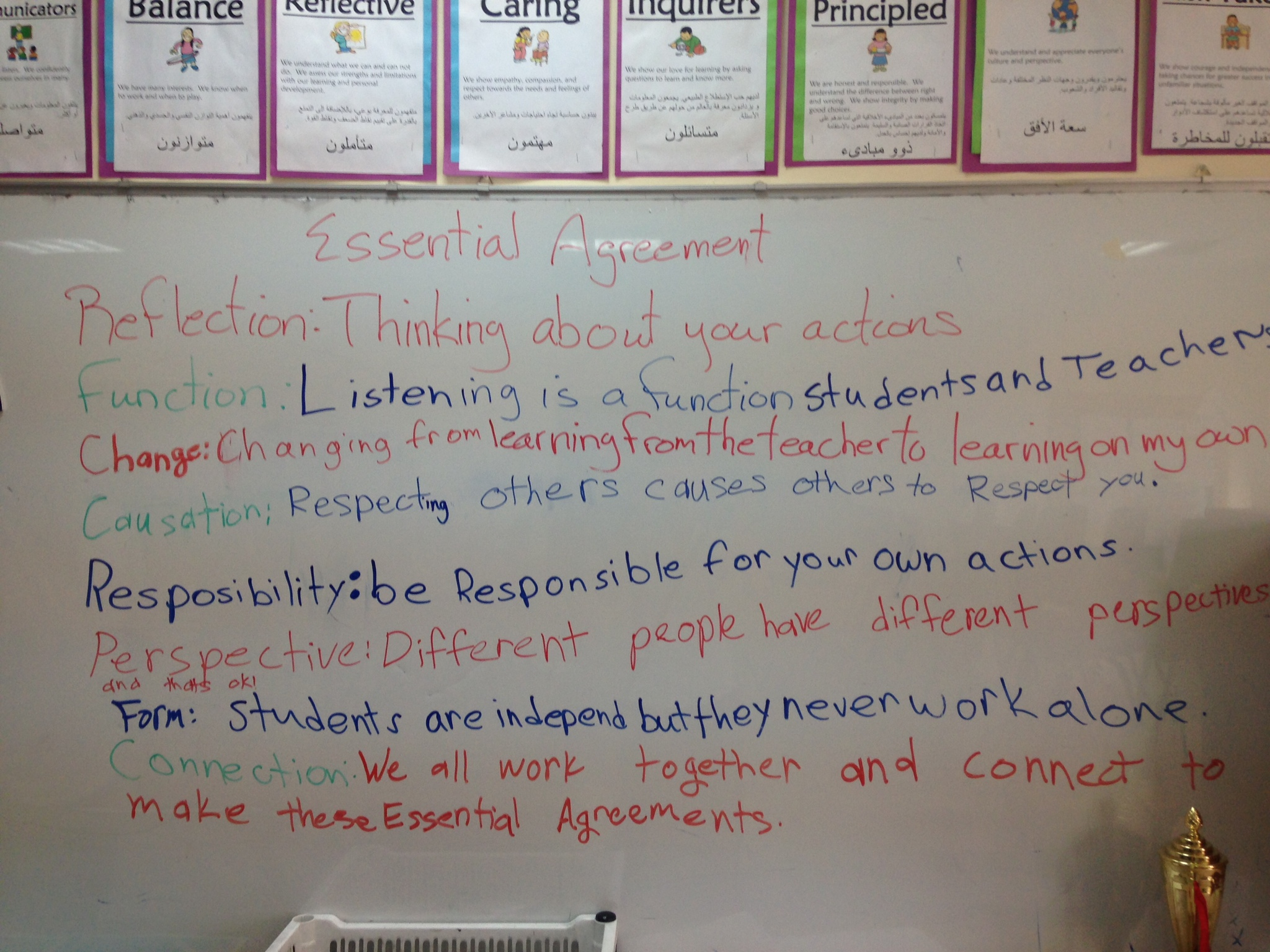Pyp unit of inquiry exploration essay - R and D Cheer