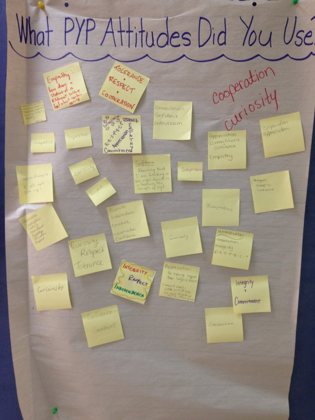 relection about making the pyp happen (2009) making the pyp happen - ibo  ib attitudes and learner profile at-   reflection  attitudes: appreciation, commitment, confi- dence, cooperation.
