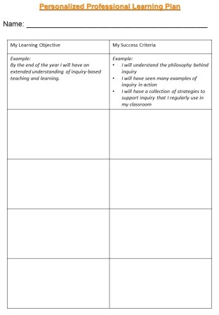 Personalized Professional Learning Plan Template